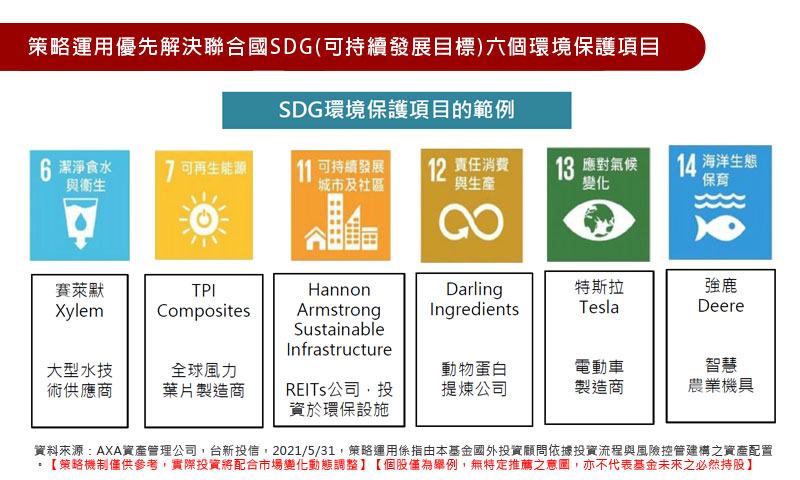 策略運用優先解決聯合國SDG(可持續發展目標)六個環境保護項目